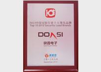 中国弱电智能化十大领先品牌
